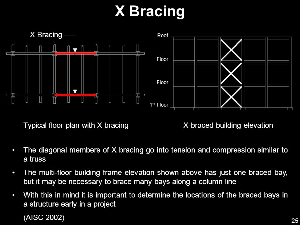 25 X Bracing The diagonal members of X bracing go into tension and compression similar to a truss The multi-floor building frame elevation shown above