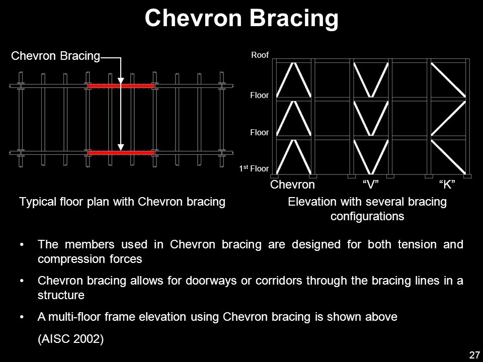 27 Chevron Bracing The members used in Chevron bracing are designed for both tension and compression forces Chevron bracing allows for doorways or cor