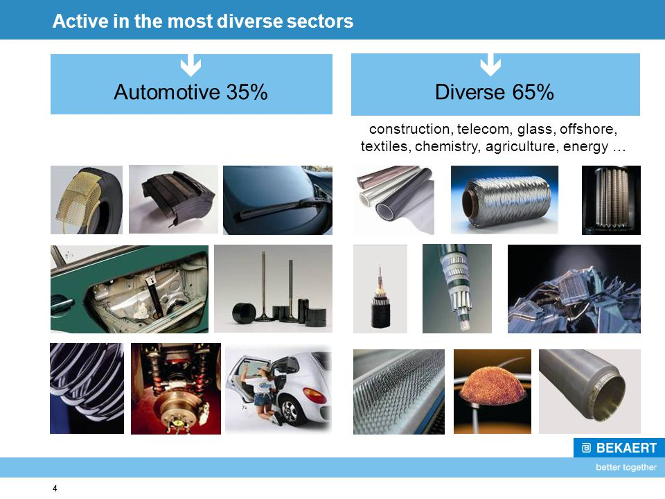 4 Active in the most diverse sectors Automotive 35% Diverse 65% construction, telecom, glass, offshore, textiles, chemistry, agriculture, energy …