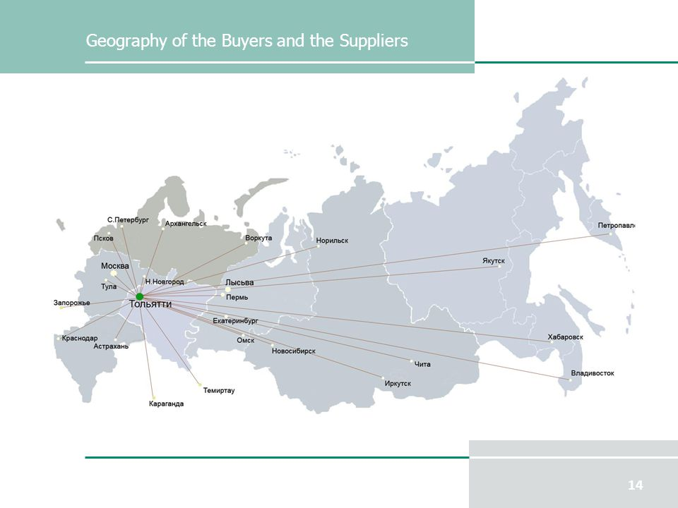 14 Geography of the Buyers and the Suppliers