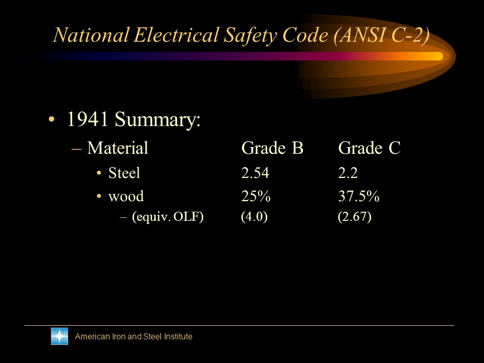American Iron and Steel Institute EPRI Test On 70 Class 2 Steel Pole
