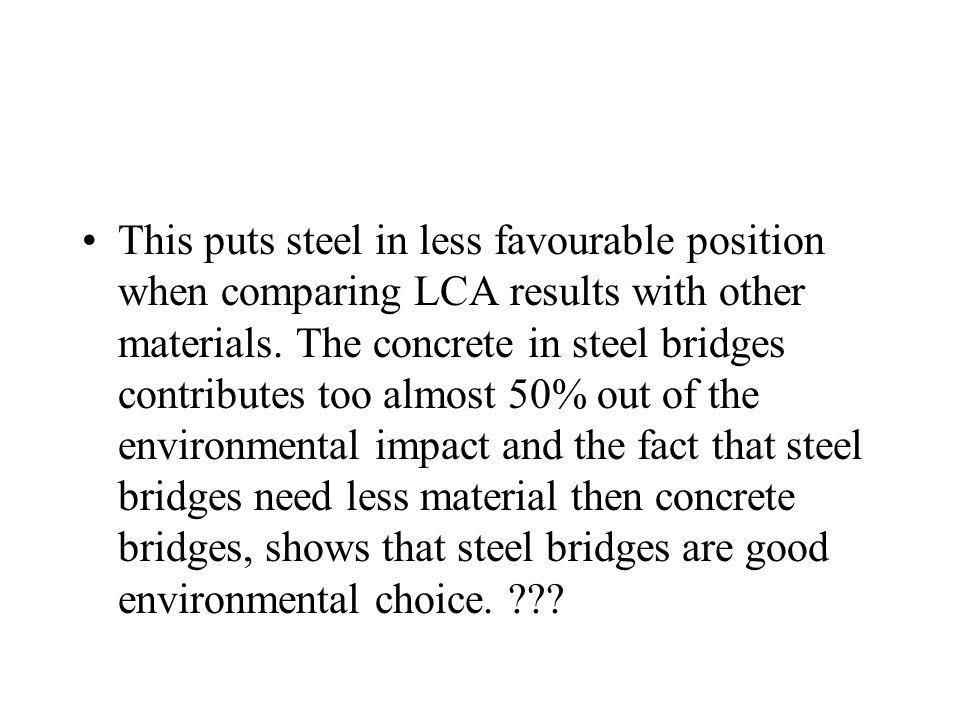 This puts steel in less favourable position when comparing LCA results with other materials. The concrete in steel bridges contributes too almost 50%