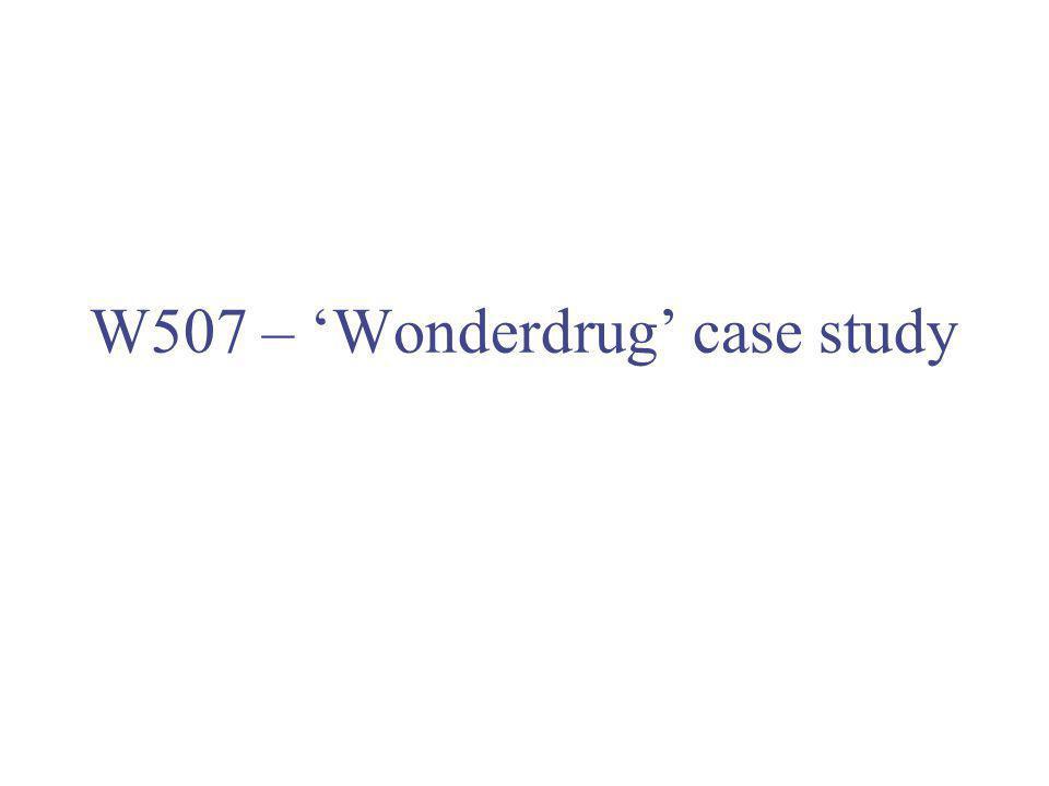 W507 – Wonderdrug case study