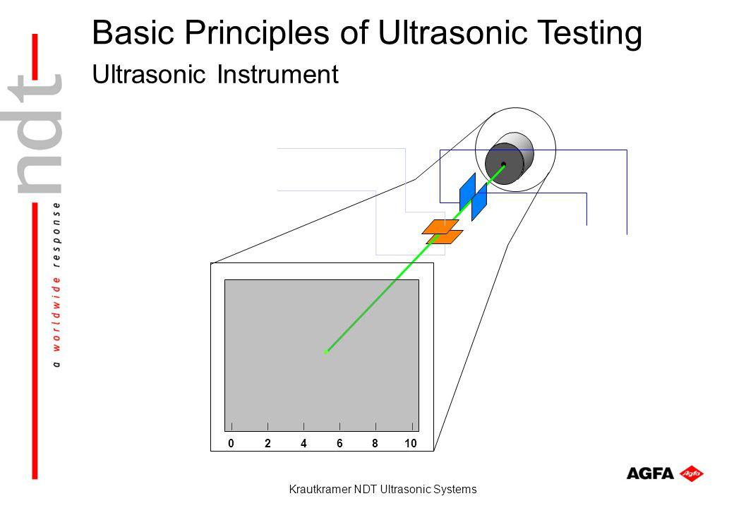 Basic Principles of Ultrasonic Testing Krautkramer NDT Ultrasonic Systems Ultrasonic Instrument 0248106