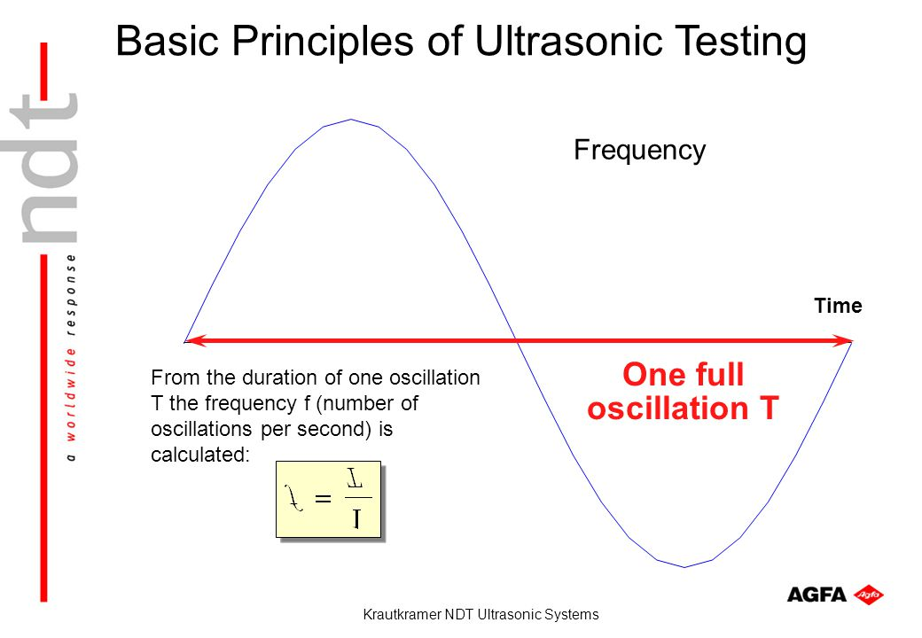 Basic Principles of Ultrasonic Testing Krautkramer NDT Ultrasonic Systems Time One full oscillation T Frequency From the duration of one oscillation T