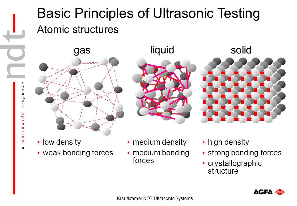 Basic Principles of Ultrasonic Testing Krautkramer NDT Ultrasonic Systems gas liquid solid Atomic structures low density weak bonding forces medium de