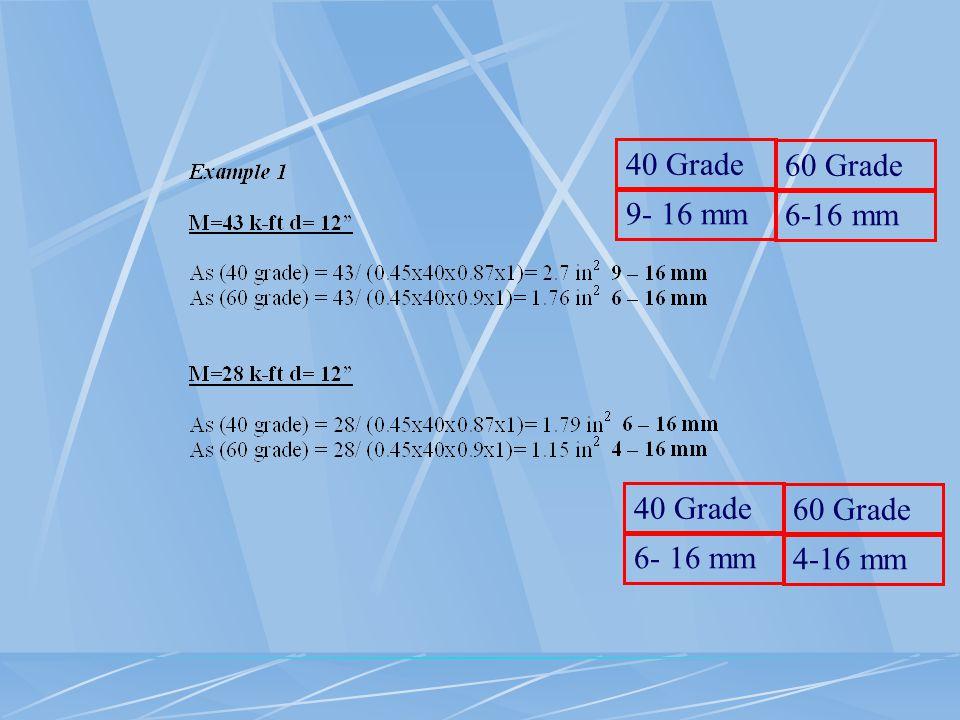 40 Grade 60 Grade 9- 16 mm 6-16 mm 40 Grade 60 Grade 6- 16 mm 4-16 mm