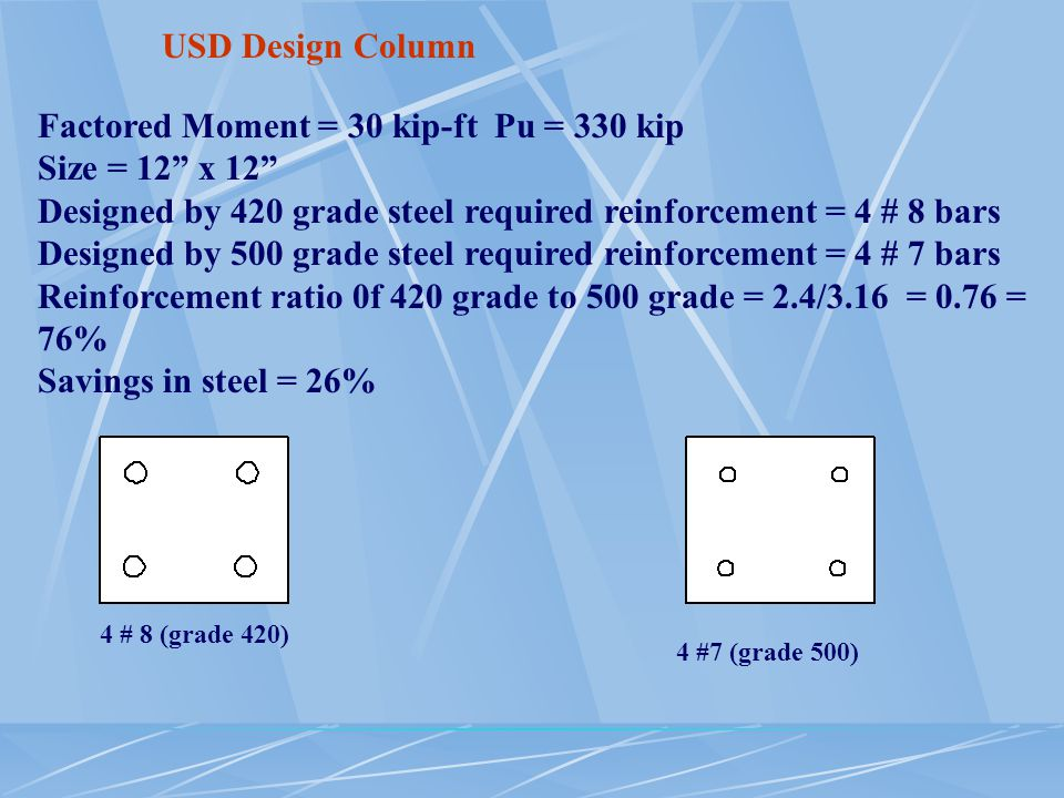 USD Design Beam For a beam it is known that, Mn = As * fy * (d-a/2) Beam with Grade 420 (60) Mn = As60 * fy60 * (d-a/2) Beam with Grade 500 Mn = As500 * fy500 * (d-a/2) As75 = (fy420/fy500) * As420 As500 = 0.82 * As420 Savings in steel = 20%