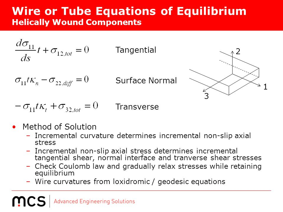 Wire or Tube Equations of Equilibrium Helically Wound Components Method of Solution –Incremental curvature determines incremental non-slip axial stress –Incremental non-slip axial stress determines incremental tangential shear, normal interface and tranverse shear stresses –Check Coulomb law and gradually relax stresses while retaining equilibrium –Wire curvatures from loxidromic / geodesic equations Tangential Surface Normal Transverse 1 2 3