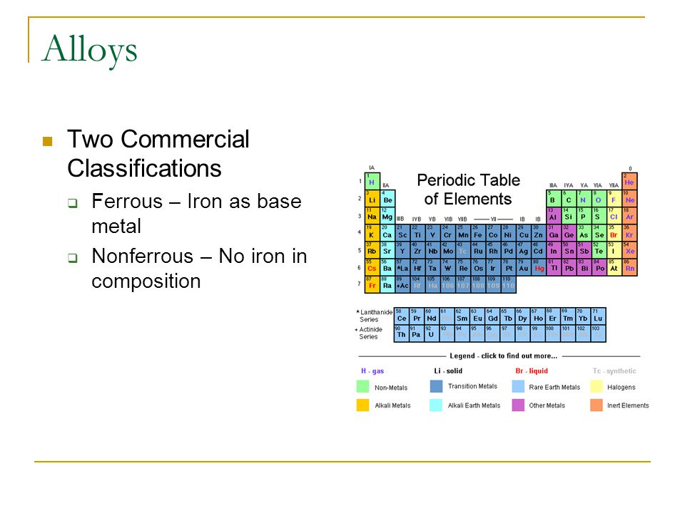 Alloys Two Commercial Classifications Ferrous – Iron as base metal Nonferrous – No iron in composition