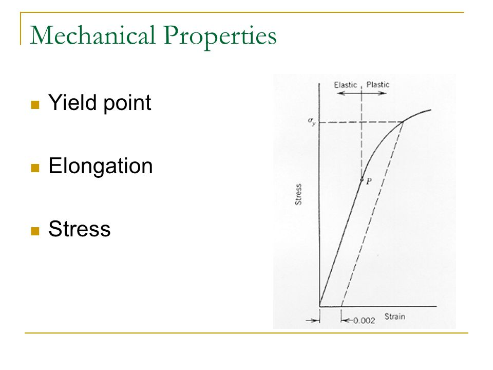 Mechanical Properties Strain Elasticity Plasticity