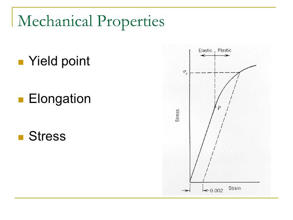 Mechanical Properties Yield point Elongation Stress