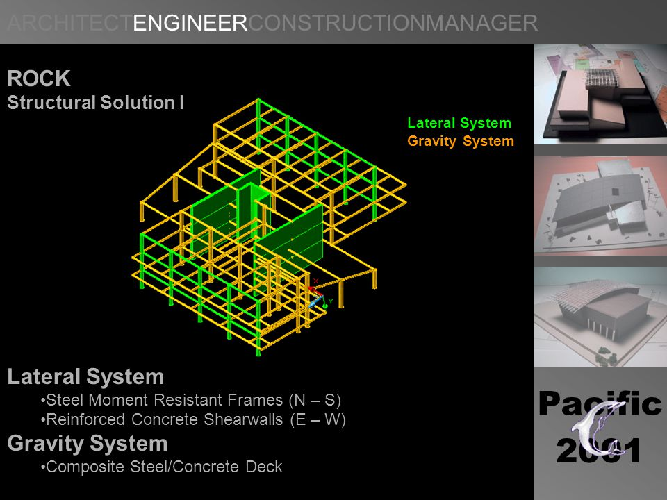 ARCHITECTENGINEERCONSTRUCTIONMANAGER Pacific 2001 ROCK Structural Solution I Lateral System Gravity System Lateral System Steel Moment Resistant Frames (N – S) Reinforced Concrete Shearwalls (E – W) Gravity System Composite Steel/Concrete Deck