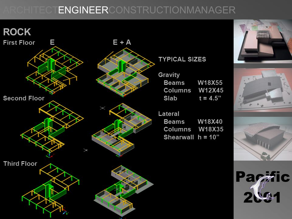 ARCHITECTENGINEERCONSTRUCTIONMANAGER Pacific 2001 ROCK First Floor E E + A TYPICAL SIZES Gravity Beams W18X55 Columns W12X45 Second Floor Slab t = 4.5 Lateral Beams W18X40 Columns W18X35 Shearwall h = 10 Third Floor