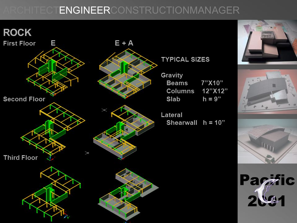 ARCHITECTENGINEERCONSTRUCTIONMANAGER Pacific 2001 ROCK First Floor E E + A TYPICAL SIZES Gravity Beams 7X10 Columns 12X12 Second Floor Slab h = 9 Lateral Shearwall h = 10 Third Floor