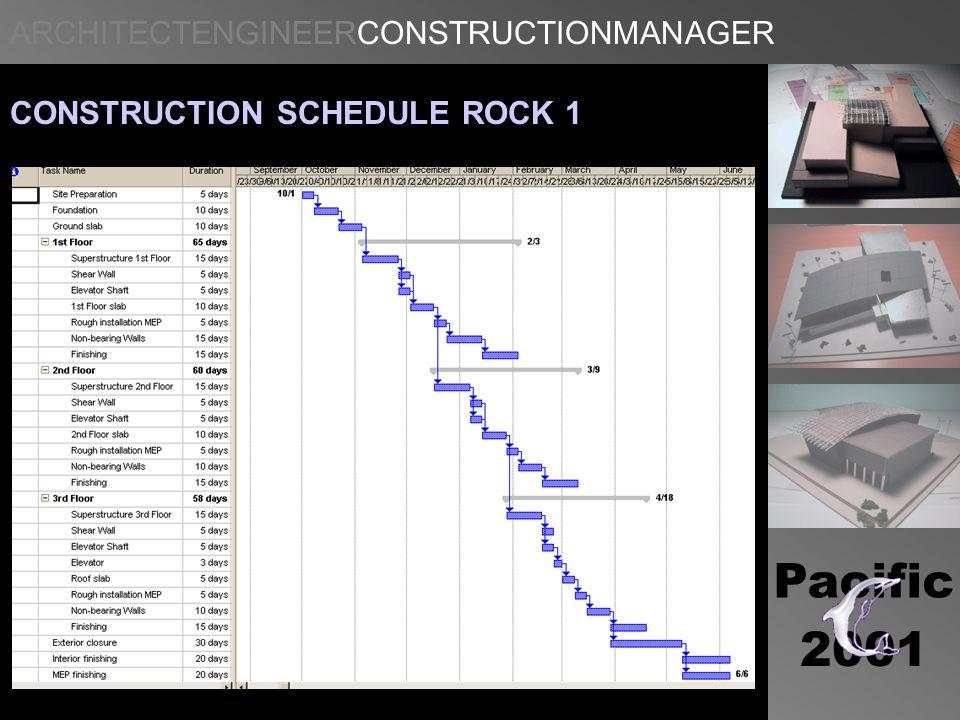 ARCHITECTENGINEERCONSTRUCTIONMANAGER Pacific 2001 CONSTRUCTION SCHEDULE ROCK 1