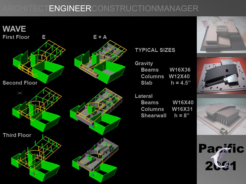 ARCHITECTENGINEERCONSTRUCTIONMANAGER Pacific 2001 WAVE First Floor E E + A TYPICAL SIZES Gravity Beams W16X36 Columns W12X40 Second Floor Slab h = 4.5 Lateral Beams W16X40 Columns W16X31 Shearwall h = 8 Third Floor