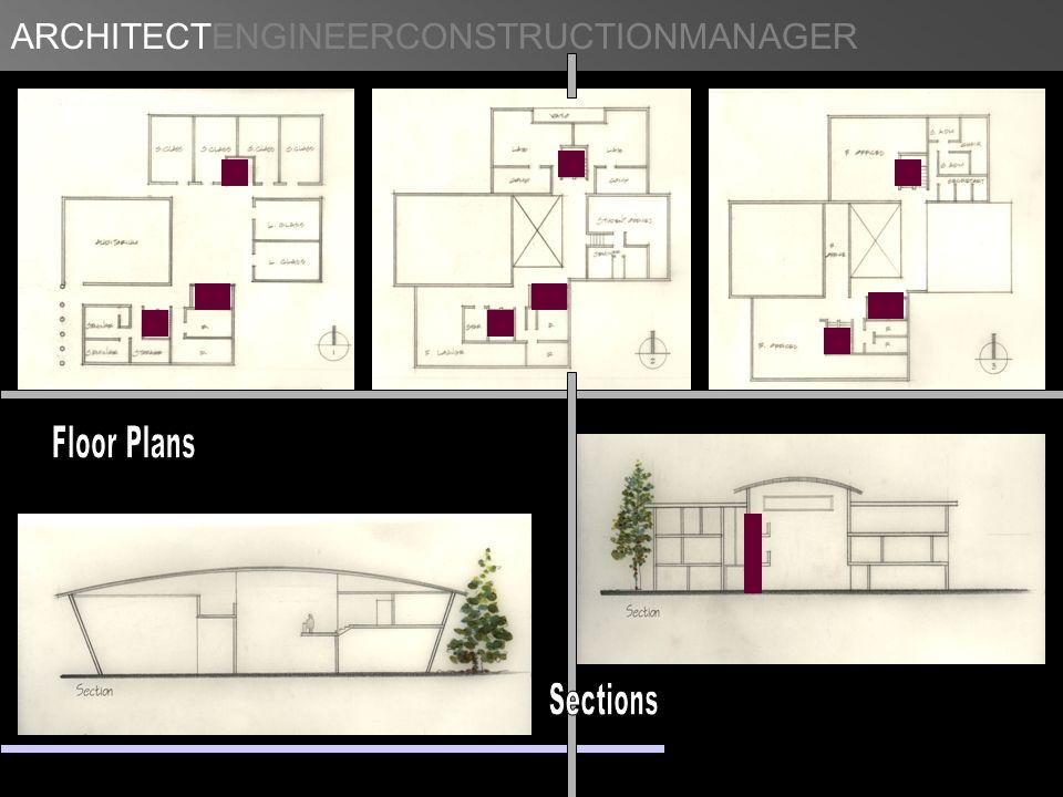 ARCHITECTENGINEERCONSTRUCTIONMANAGER