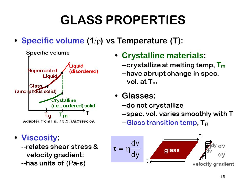 15 Specific volume (1 ) vs Temperature (T): Glasses: --do not crystallize --spec. vol. varies smoothly with T --Glass transition temp, T g Crystalline