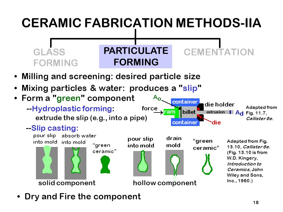 Milling and screening: desired particle size PARTICULATE FORMING Mixing particles & water: produces a slip --Hydroplastic forming: extrude the slip (e.g., into a pipe) 18 Form a green component hollow component Dry and Fire the component --Slip casting: solid component Adapted from Fig.