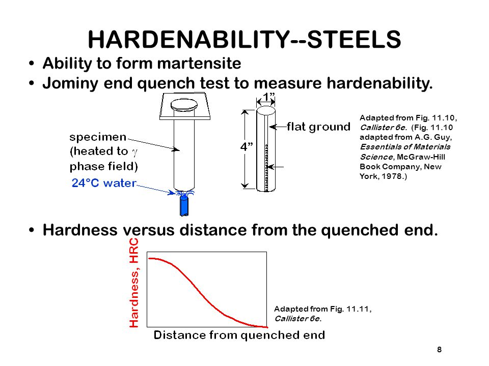 8 Ability to form martensite Jominy end quench test to measure hardenability.
