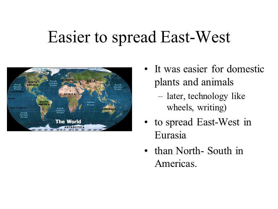 Easier to spread East-West It was easier for domestic plants and animals –later, technology like wheels, writing) to spread East-West in Eurasia than North- South in Americas.