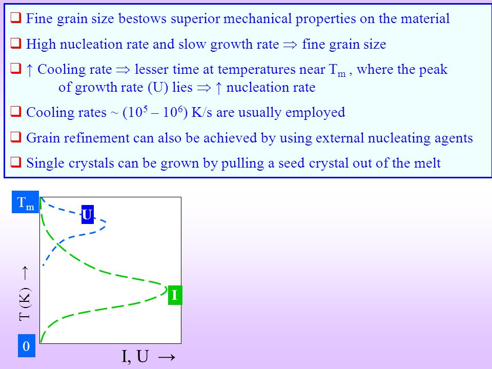 Fine grain size bestows superior mechanical properties on the material High nucleation rate and slow growth rate fine grain size Cooling rate lesser t
