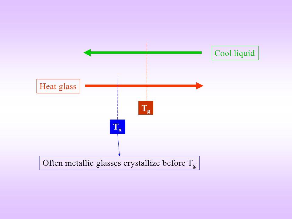 TgTg Heat glass Cool liquid TxTx Often metallic glasses crystallize before T g