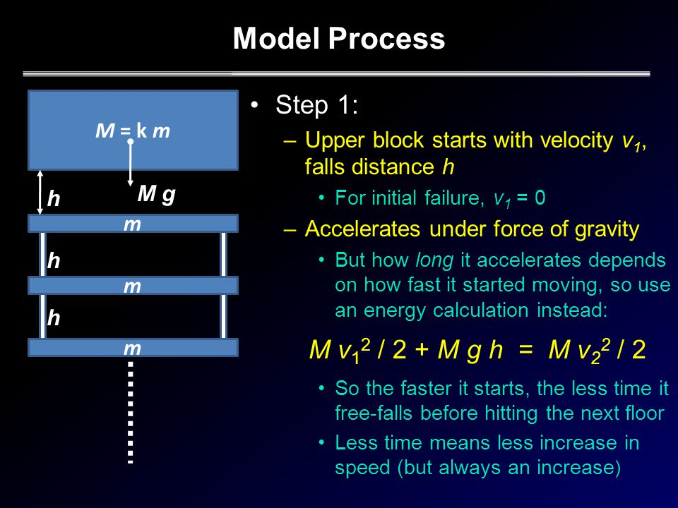 Model Process Step 1: –Upper block starts with velocity v 1, falls distance h For initial failure, v 1 = 0 –Accelerates under force of gravity But how long it accelerates depends on how fast it started moving, so use an energy calculation instead: M v 1 2 / 2 + M g h = M v 2 2 / 2 So the faster it starts, the less time it free-falls before hitting the next floor Less time means less increase in speed (but always an increase ) m m m M = k m h h h M g