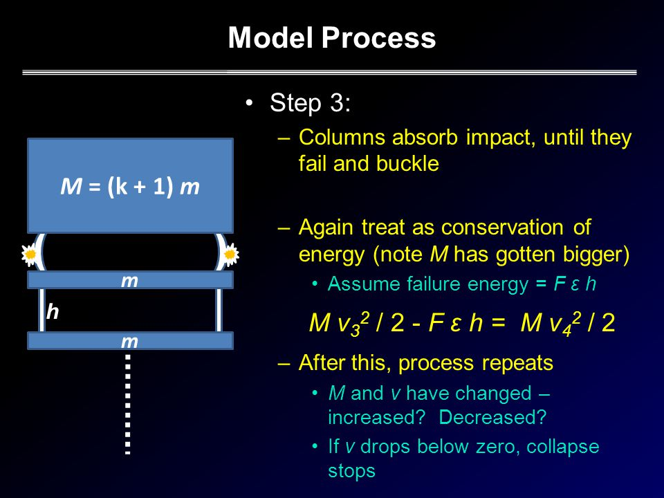 Model Process Step 3: –Columns absorb impact, until they fail and buckle –Again treat as conservation of energy (note M has gotten bigger) Assume failure energy = F ε h M v 3 2 / 2 - F ε h = M v 4 2 / 2 –After this, process repeats M and v have changed – increased.