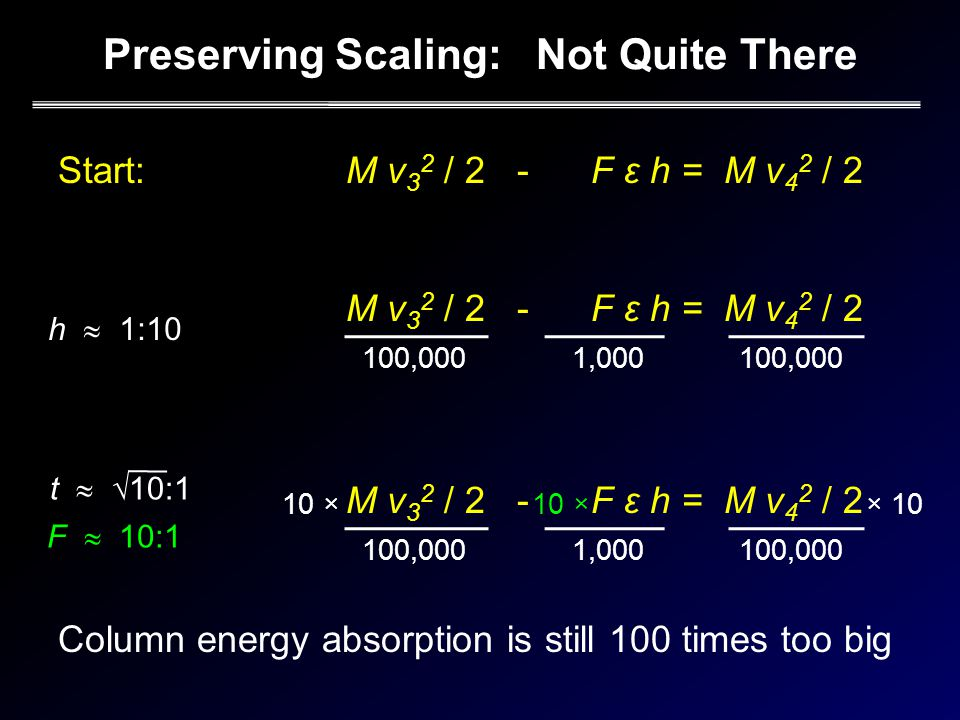 Preserving Scaling: Not Quite There Start:M v 3 2 / 2 - F ε h = M v 4 2 / 2 M v 3 2 / 2 - F ε h = M v 4 2 / 2 Column energy absorption is still 100 times too big h 1:10 t 10:1 F 10:1 100,000 1,000 10 ×× 1010 × 100,000 1,000