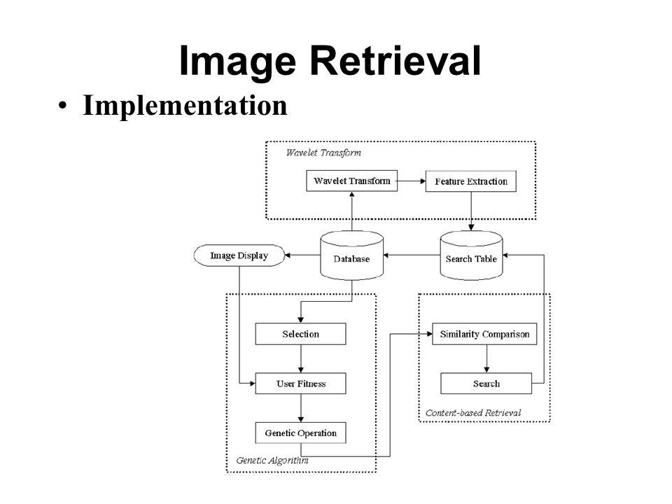 Image Retrieval Implementation