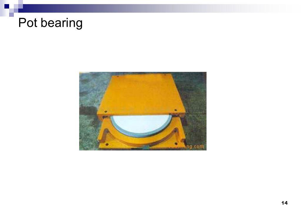 14 Pot bearing