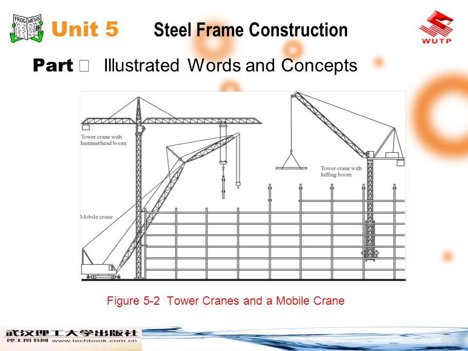 Unit 5 Steel Frame Construction Part Passages Passage B The Construction Process (Erection) The Erector Where the fabricators job ends, the erectors job begins.