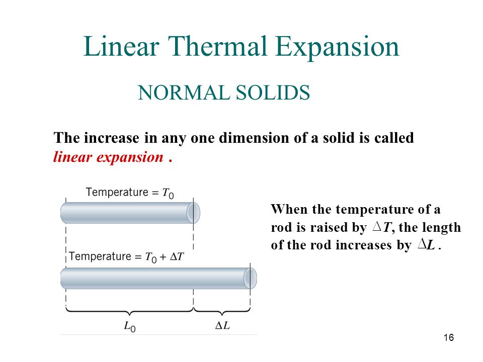 16 Linear Thermal Expansion The increase in any one dimension of a solid is called linear expansion. NORMAL SOLIDS When the temperature of a rod is ra