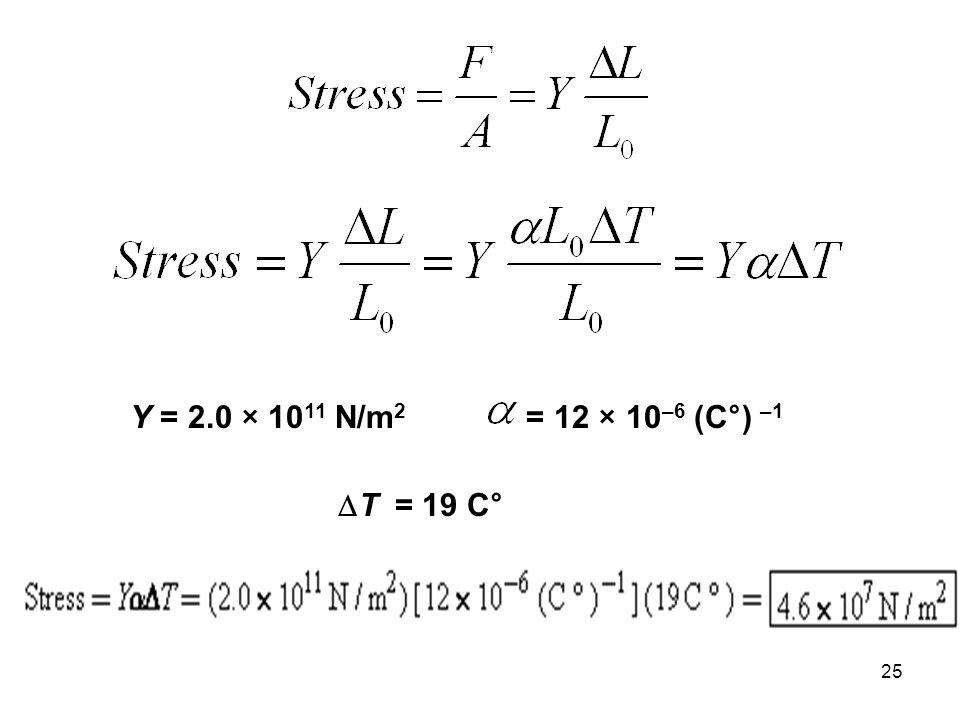 25 Y = 2.0 × 10 11 N/m 2 = 12 × 10 –6 (C°) –1 T = 19 C°