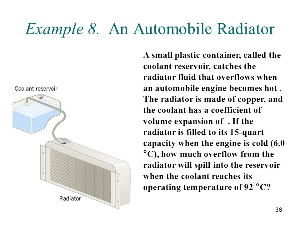 36 Example 8. An Automobile Radiator A small plastic container, called the coolant reservoir, catches the radiator fluid that overflows when an automo