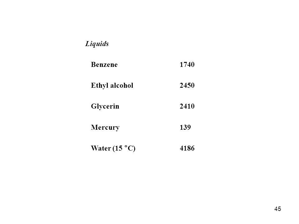 45 Liquids Benzene 1740 Ethyl alcohol 2450 Glycerin 2410 Mercury 139 Water (15 °C) 4186