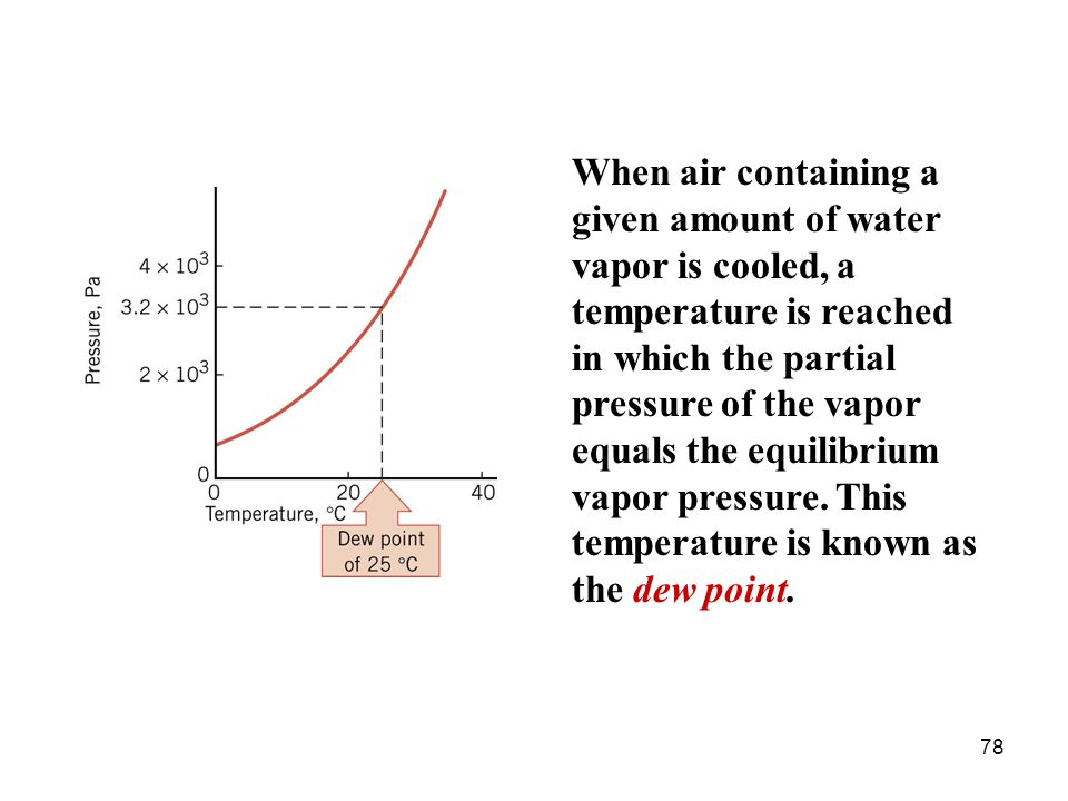 78 When air containing a given amount of water vapor is cooled, a temperature is reached in which the partial pressure of the vapor equals the equilib