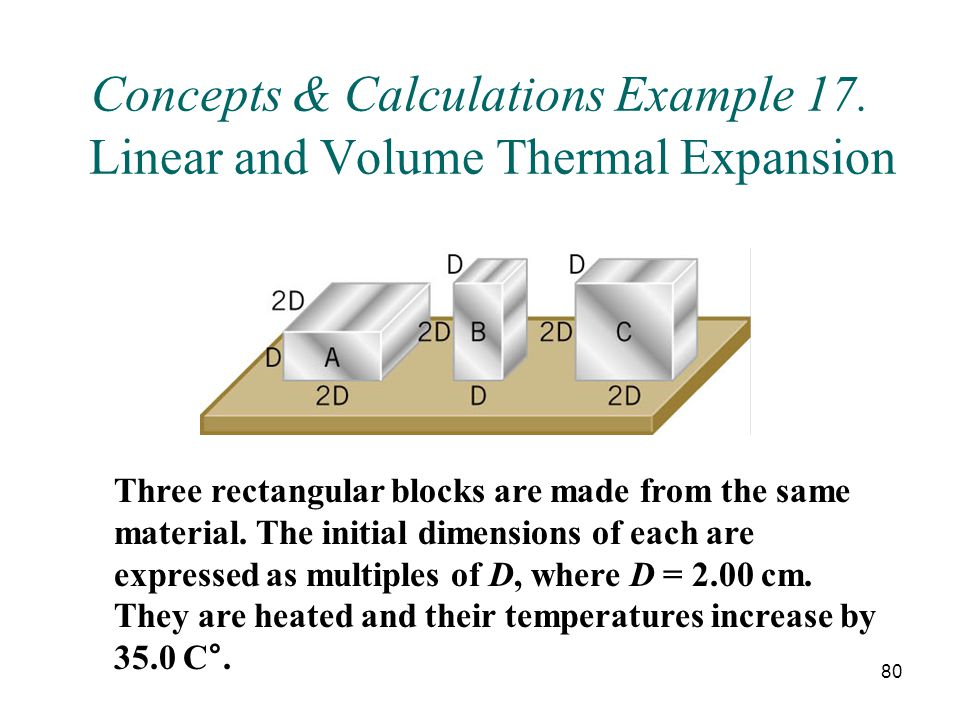 80 Concepts & Calculations Example 17. Linear and Volume Thermal Expansion Three rectangular blocks are made from the same material. The initial dimen