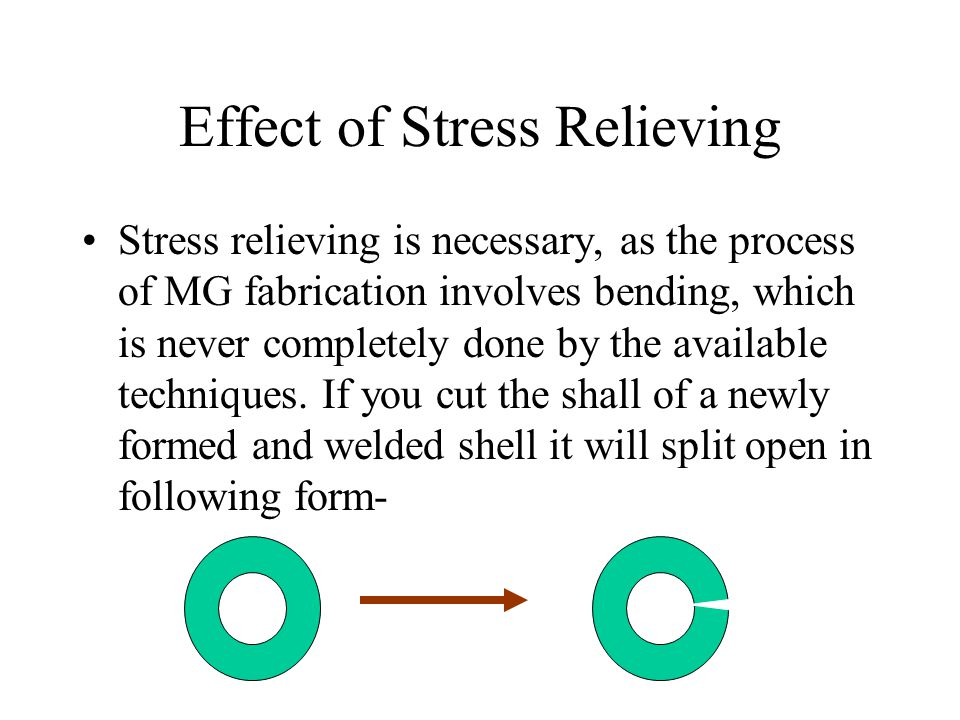 Effect of Stress Relieving Stress relieving is necessary, as the process of MG fabrication involves bending, which is never completely done by the ava