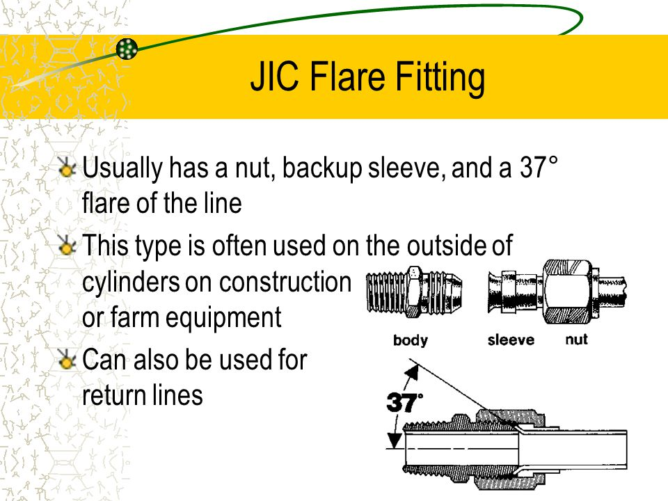 NPTF Fittings The most commonly used on older equipment Seals by a tapered thread The farther you turn it, the better it seals Standard pipe thread can leak without the use of pipe sealant