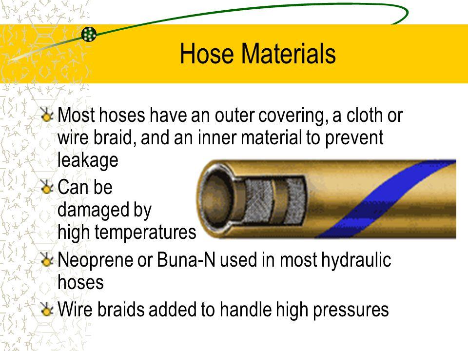 SAE Hose Designations SAE NumberBraidsPressure 100R11 Wire500 – 2500 PSI 100R22 Wire1200 – 3500 PSI 100R32 Cloth375 – 1250 PSI 100R41 Wire Spiral50 – 300 PSI 100R61 Cloth300 – 600 PSI 100R124 wire2500 – 5000 PSI
