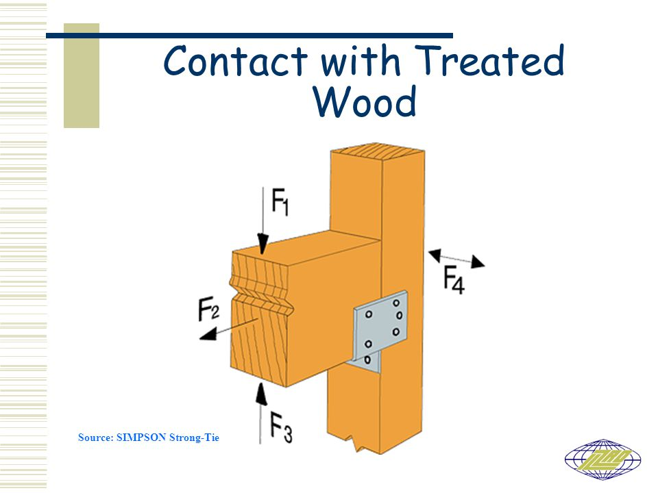Contact with Treated Wood Source: SIMPSON Strong-Tie