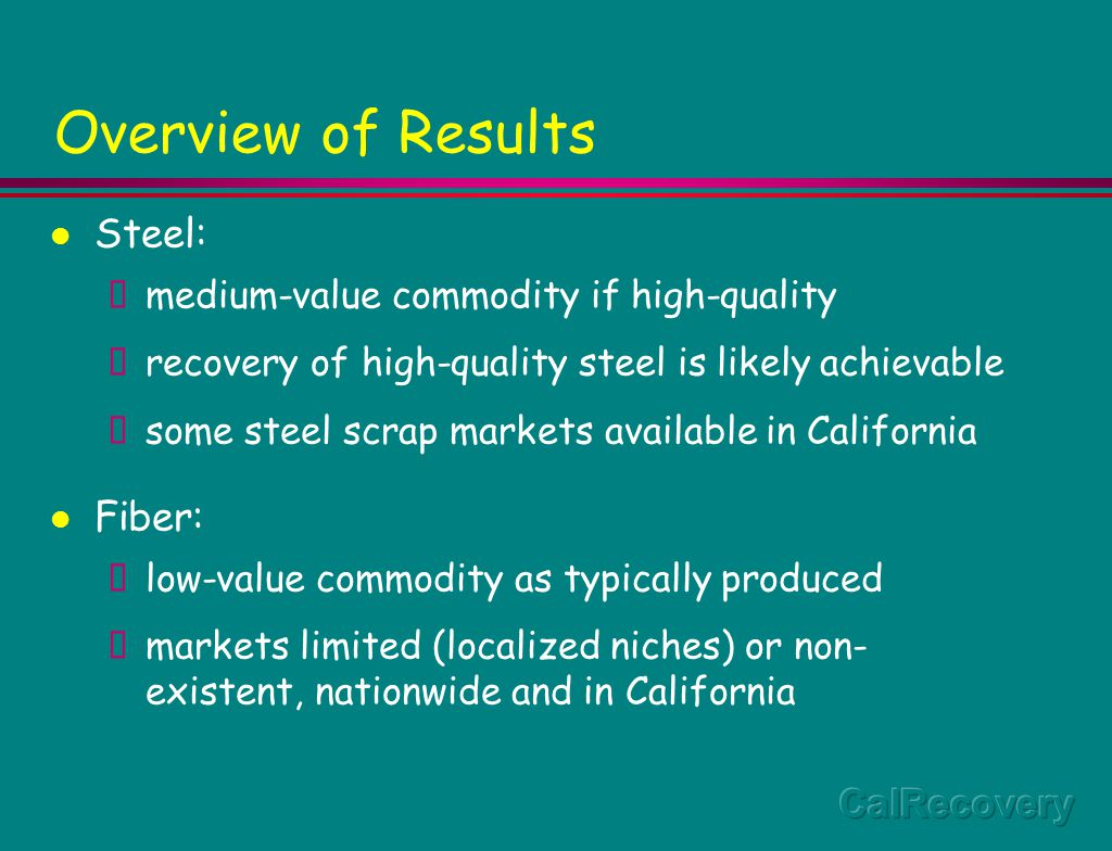 Overview of Results Steel: medium-value commodity if high-quality recovery of high-quality steel is likely achievable some steel scrap markets available in California Fiber: low-value commodity as typically produced markets limited (localized niches) or non- existent, nationwide and in California