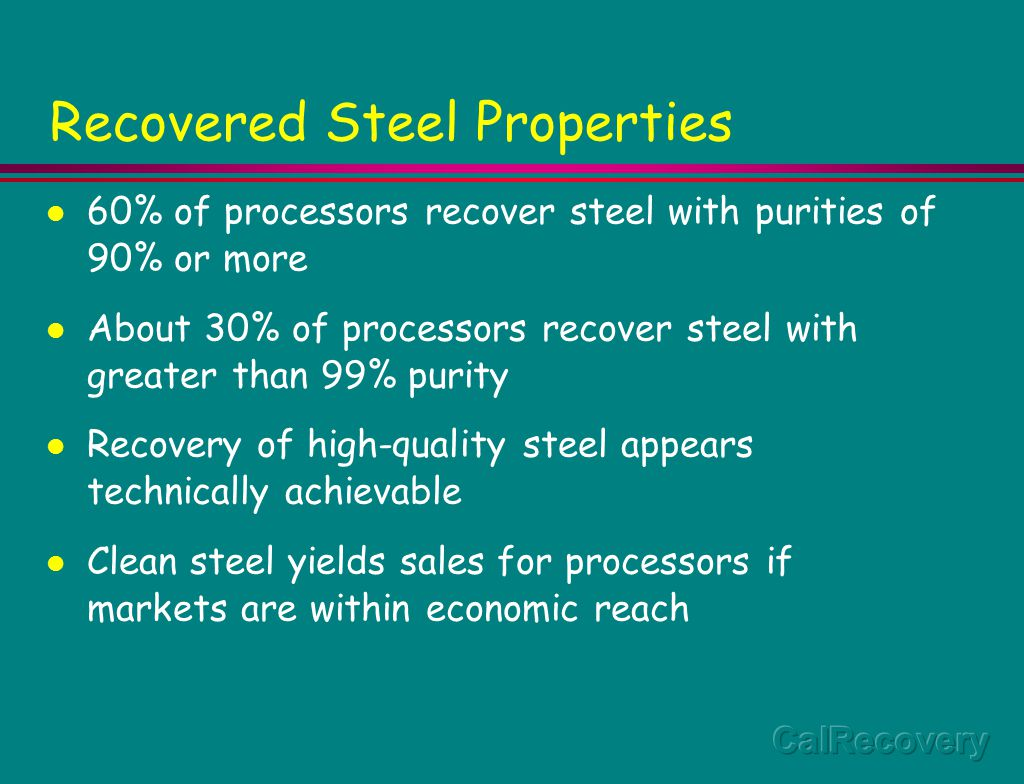 Recovered Steel Properties 60% of processors recover steel with purities of 90% or more About 30% of processors recover steel with greater than 99% purity Recovery of high-quality steel appears technically achievable Clean steel yields sales for processors if markets are within economic reach