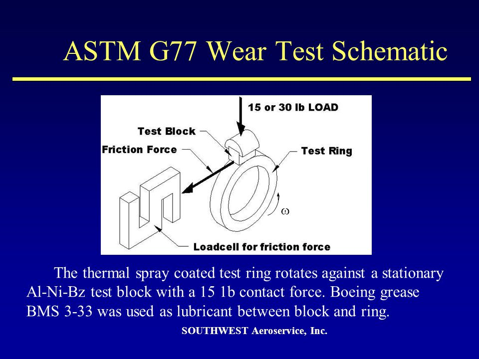 ASTM G77 Wear Test Schematic The thermal spray coated test ring rotates against a stationary Al-Ni-Bz test block with a 15 1b contact force. Boeing gr
