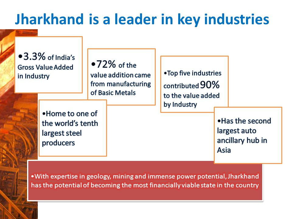 Key enablers for growth of the steel industry in India National Steel Policy is expected to be released soon.