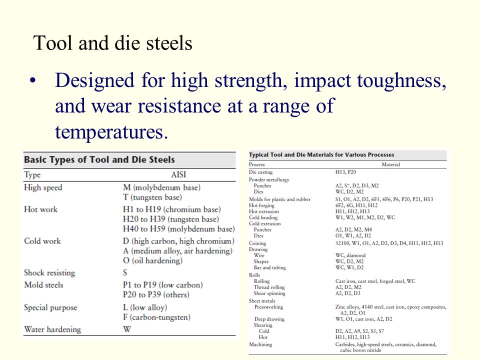 Tool and die steels Designed for high strength, impact toughness, and wear resistance at a range of temperatures.