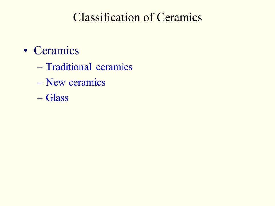 Classification of Ceramics Ceramics –Traditional ceramics –New ceramics –Glass
